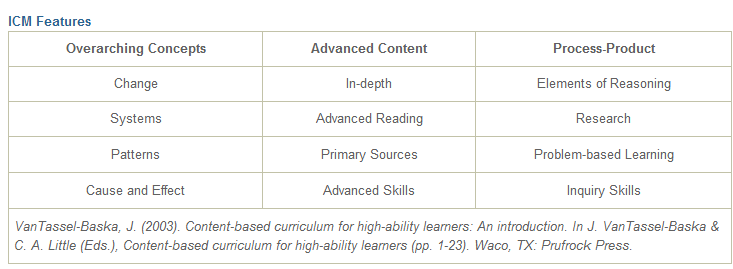 advantages of integrated curriculum